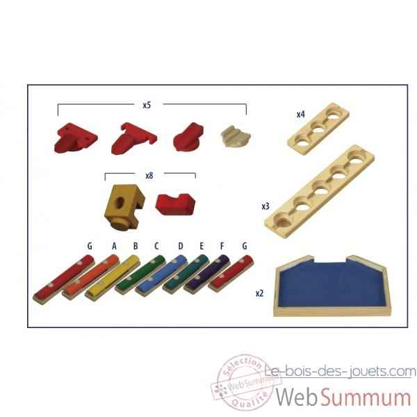 Circuit a billes quadrilla sound blocks extension set -800250