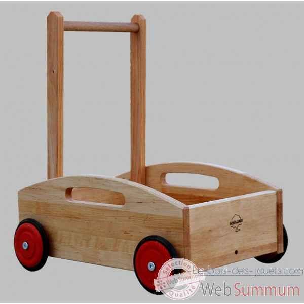 achat de chariot sur le bois des jouets. Black Bedroom Furniture Sets. Home Design Ideas